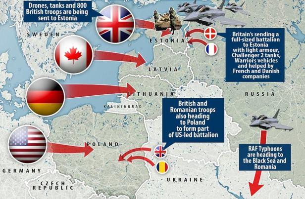 russia-nato-war
