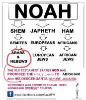 jew noah ark israel 32853164_2113721315583807_871185415359430656_n