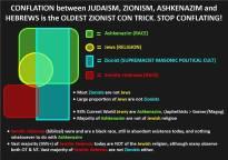 jews zionism 34047261_372653523255467_5470217669858820096_n